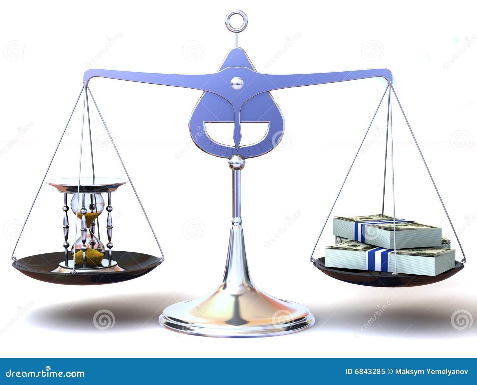 平衡货币时间
