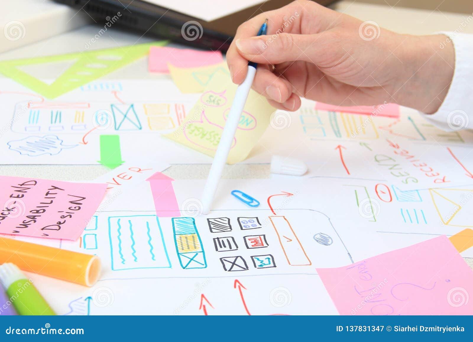 应用工作在办公室的ux设计师 应用程序设计网接口