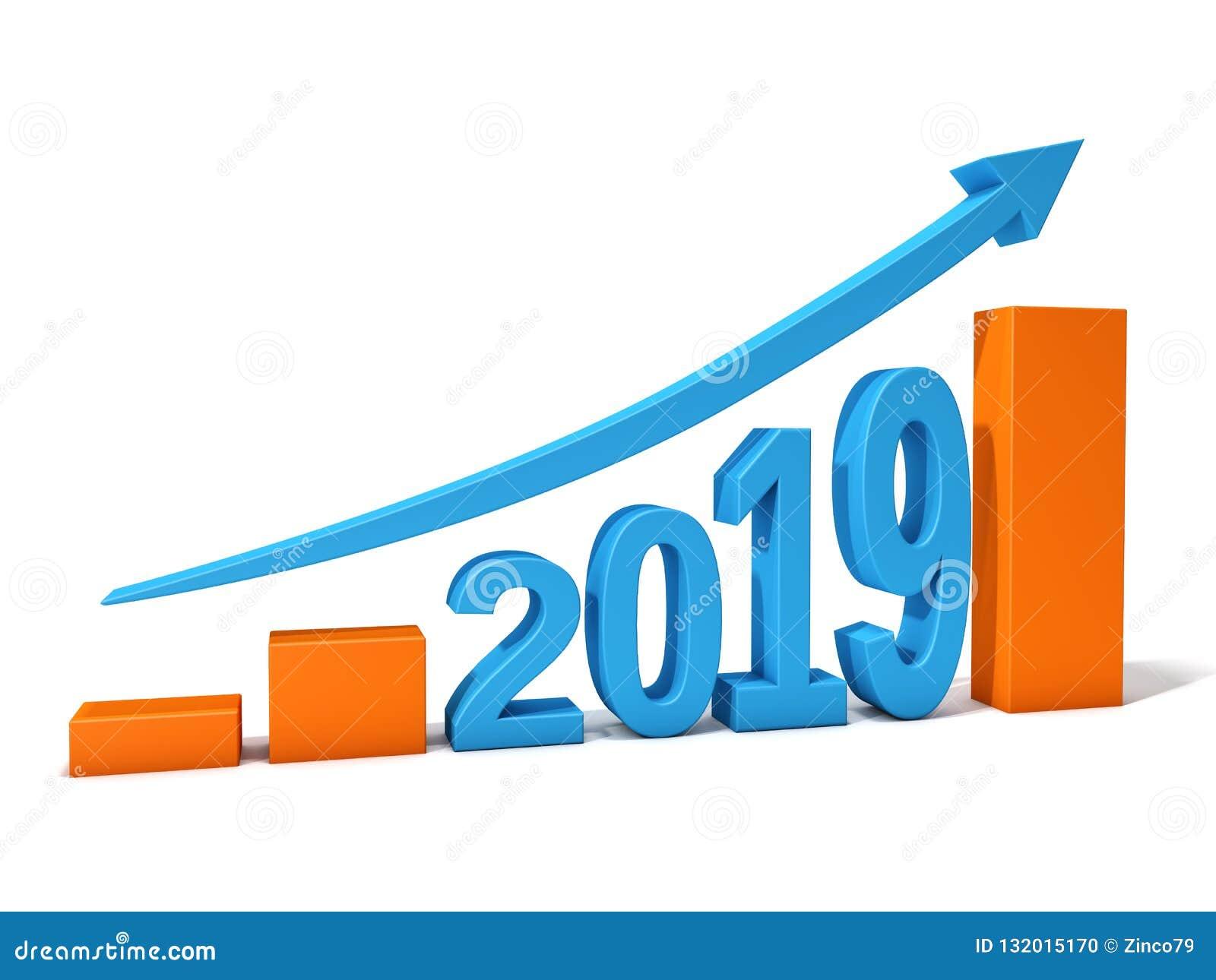 2019张图成长