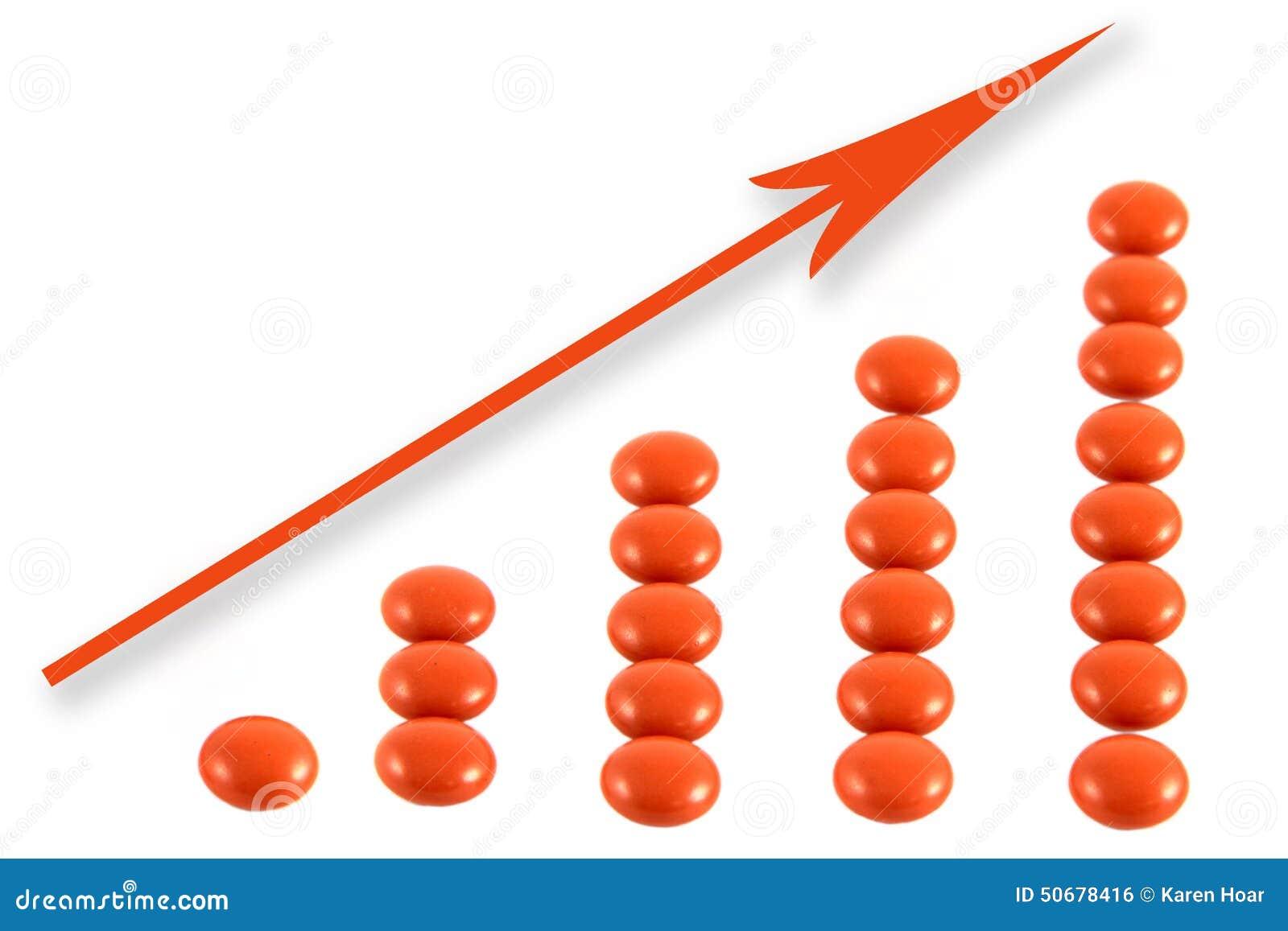 Download 形成图表的橙色药片 库存照片. 图片 包括有 药物, 健康, 护士, 费用, 年长, 剂量, 增量, 想法 - 50678416