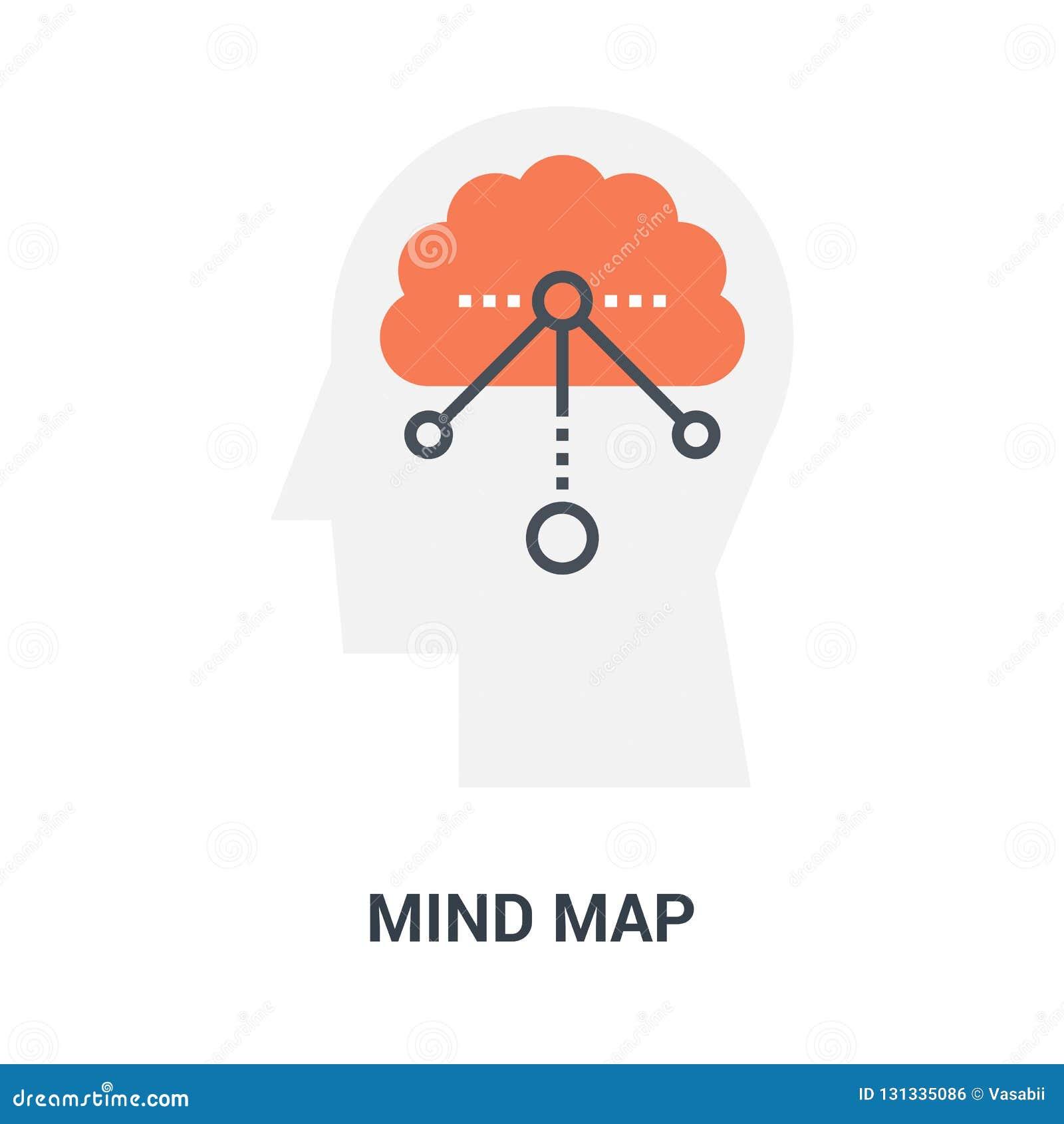 心智图象概念