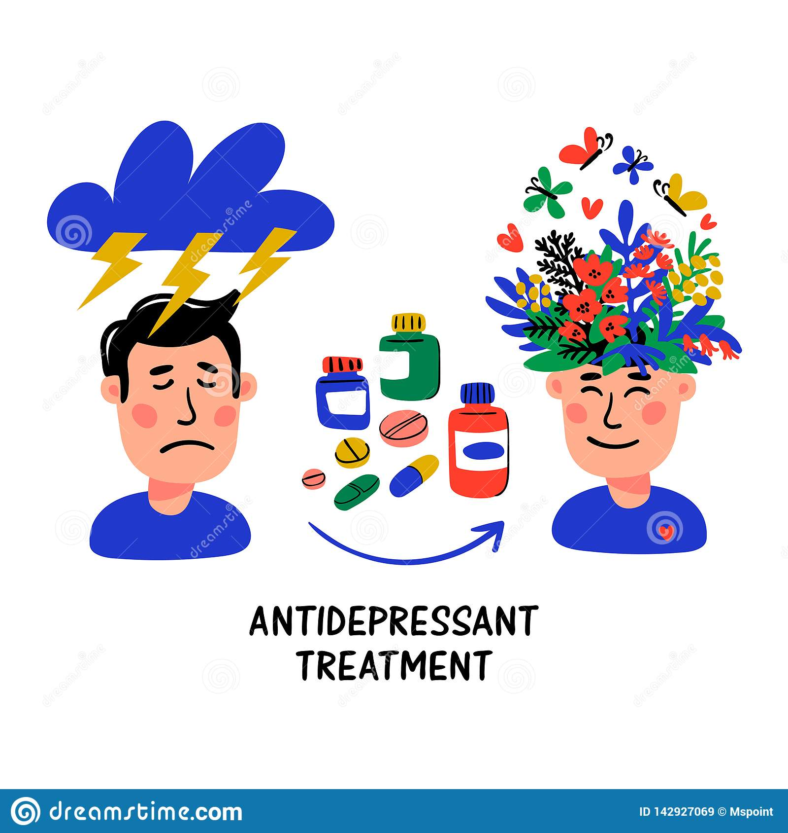 心理学 抗抑郁剂治疗 在瓶子和药片的疗程 反对重音和消沉的医疗治疗 乱画