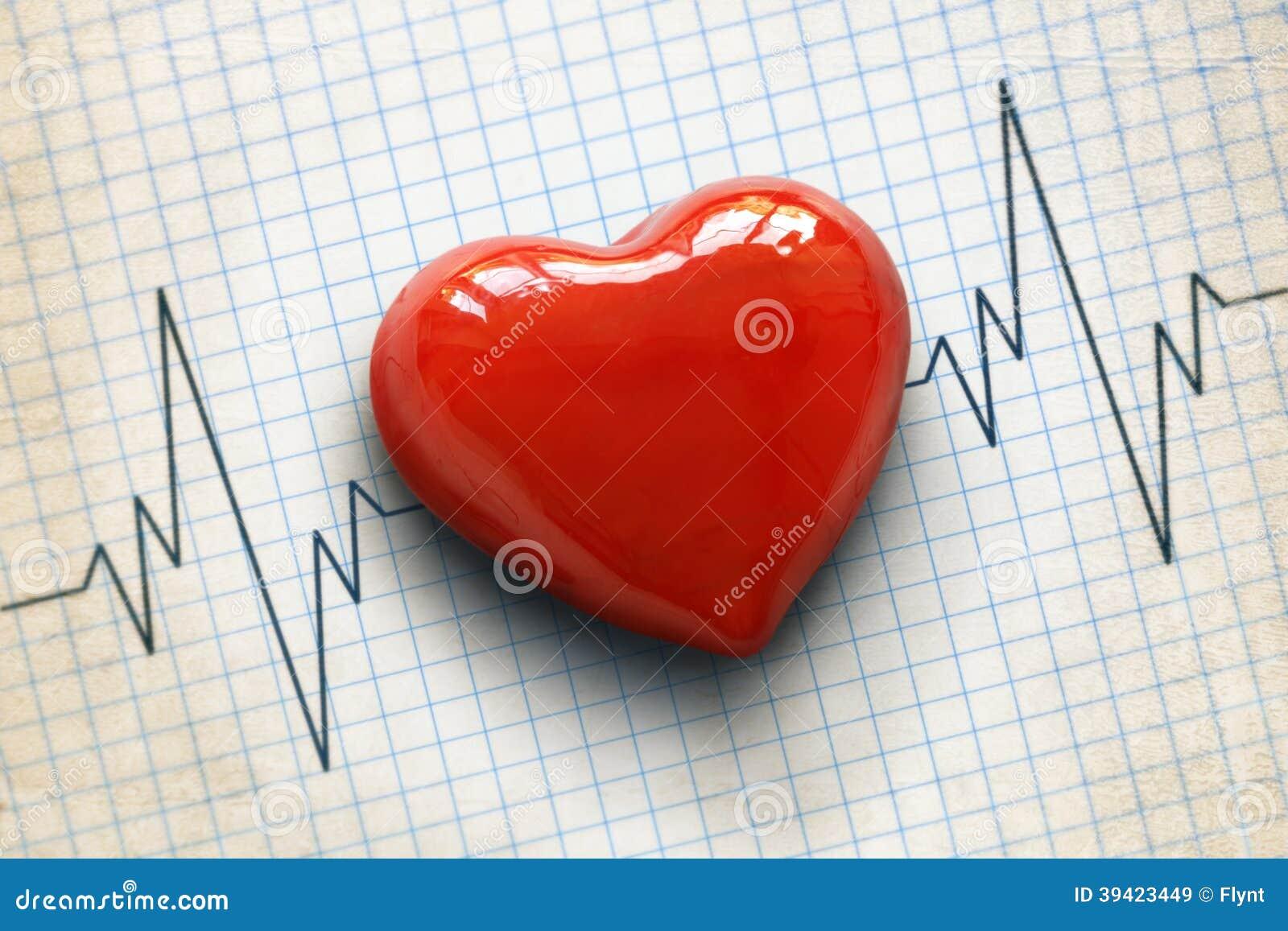 心电图和心脏