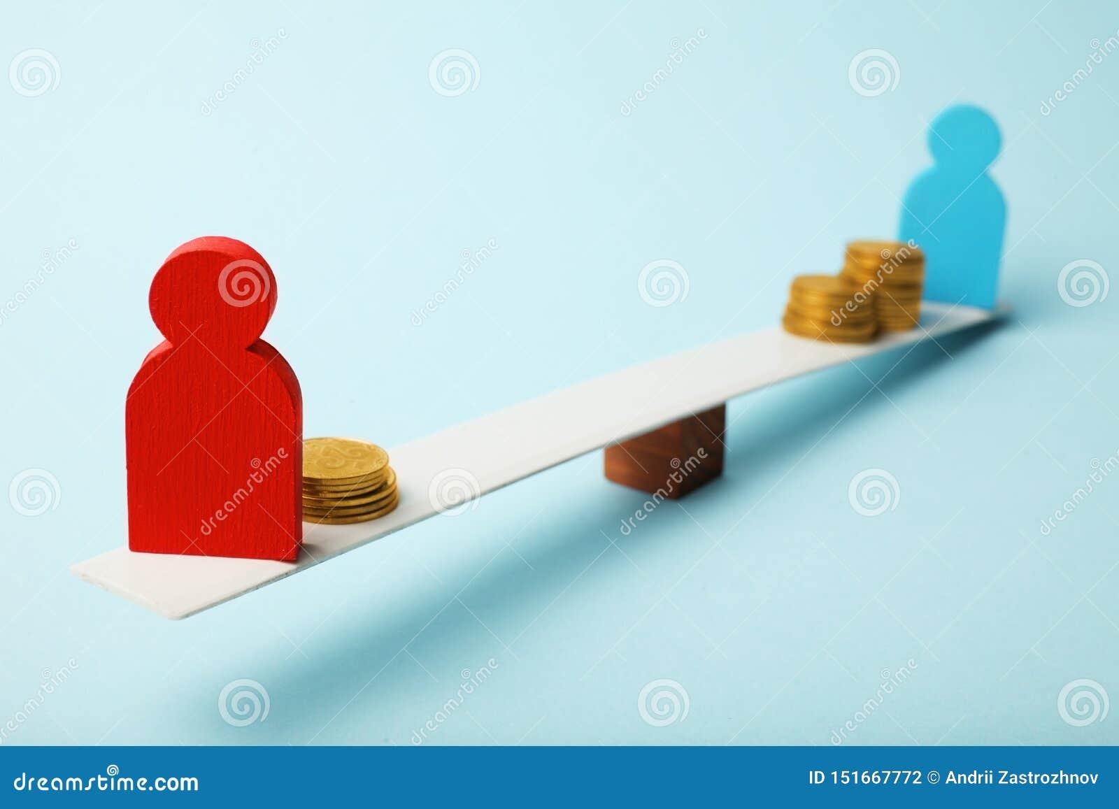 性别和性别薪水差距 性别不平等