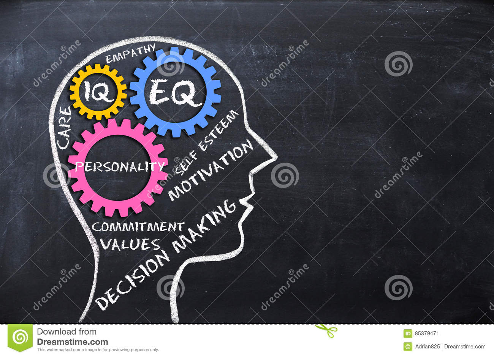 情感商数和智商EQ和与人脑形状和齿轮的智商概念