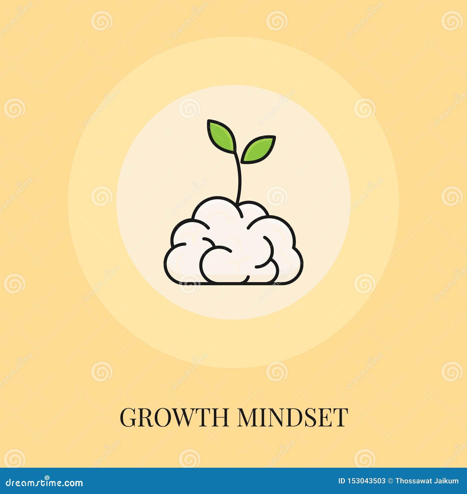 成长心态概念