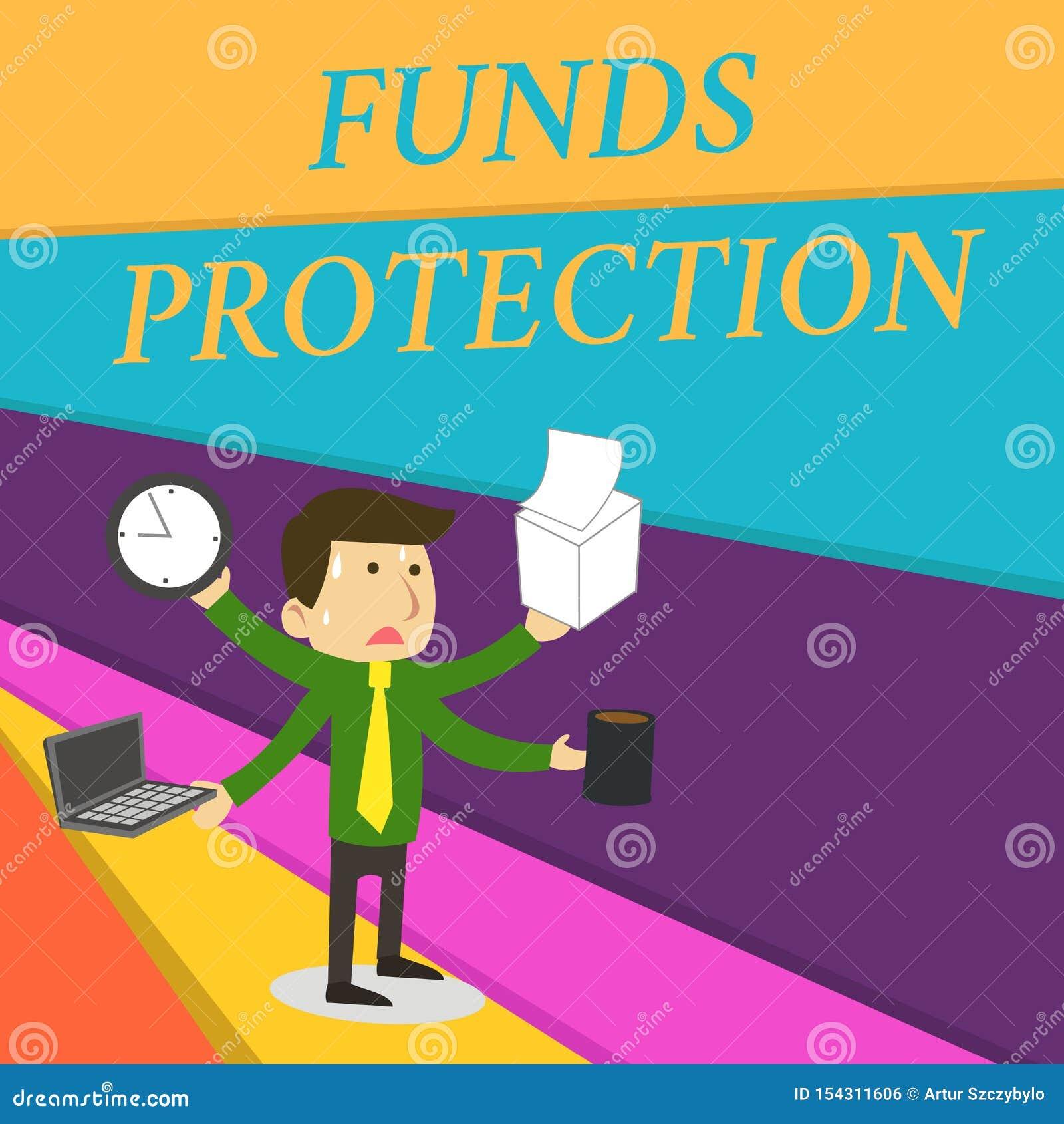 手写文本文字资金保护 概念意思许诺回归部分最初投资给投资者