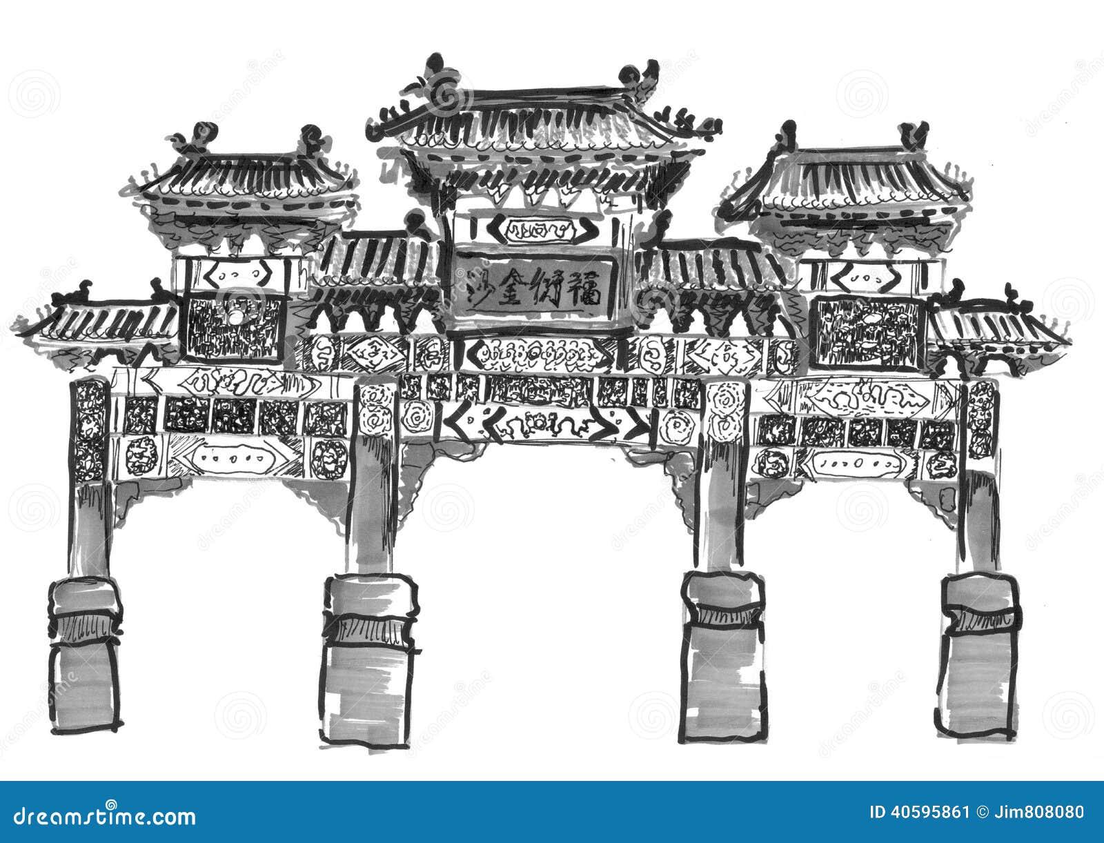 手凹道中国人拱道