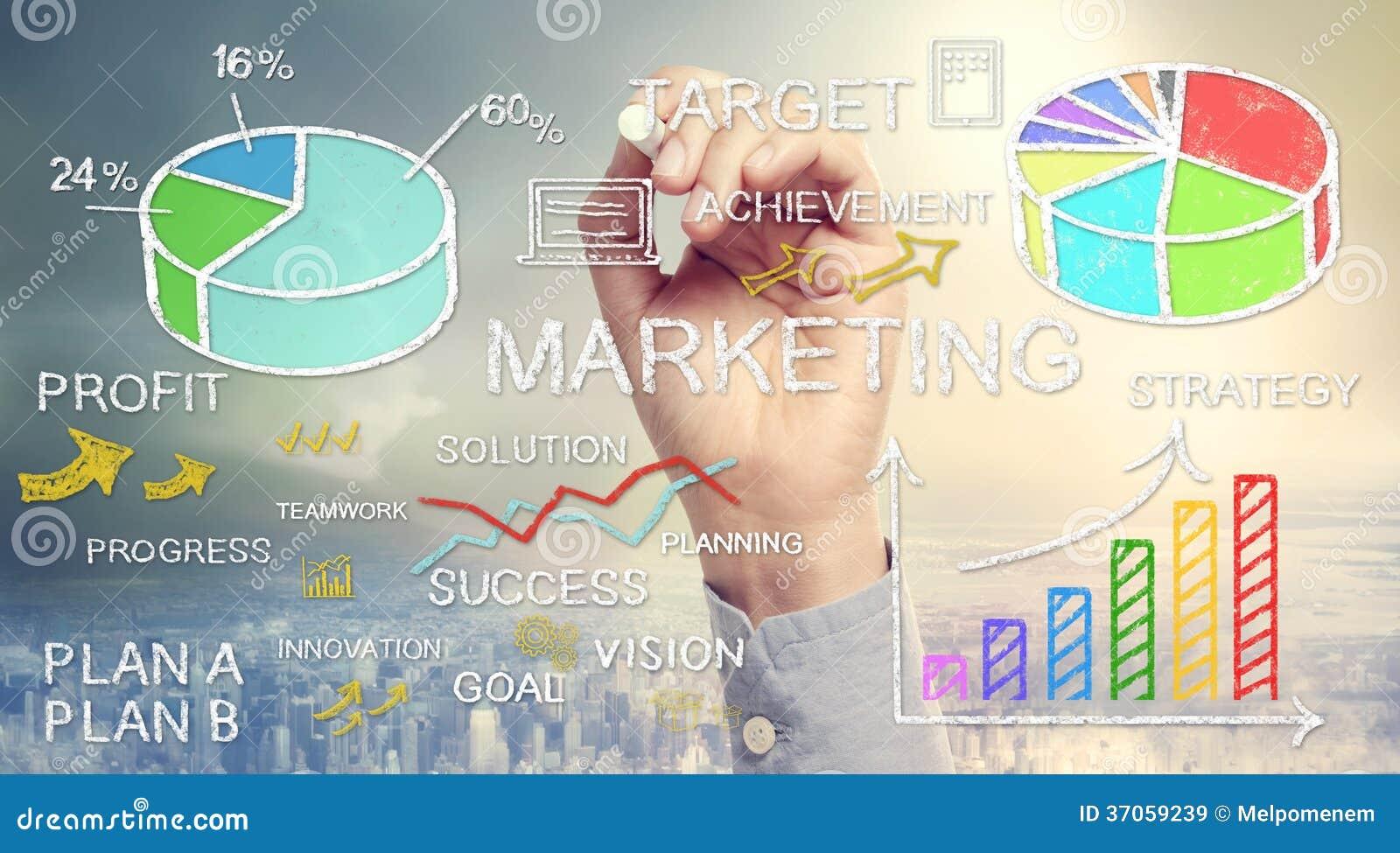 手图画企业营销概念