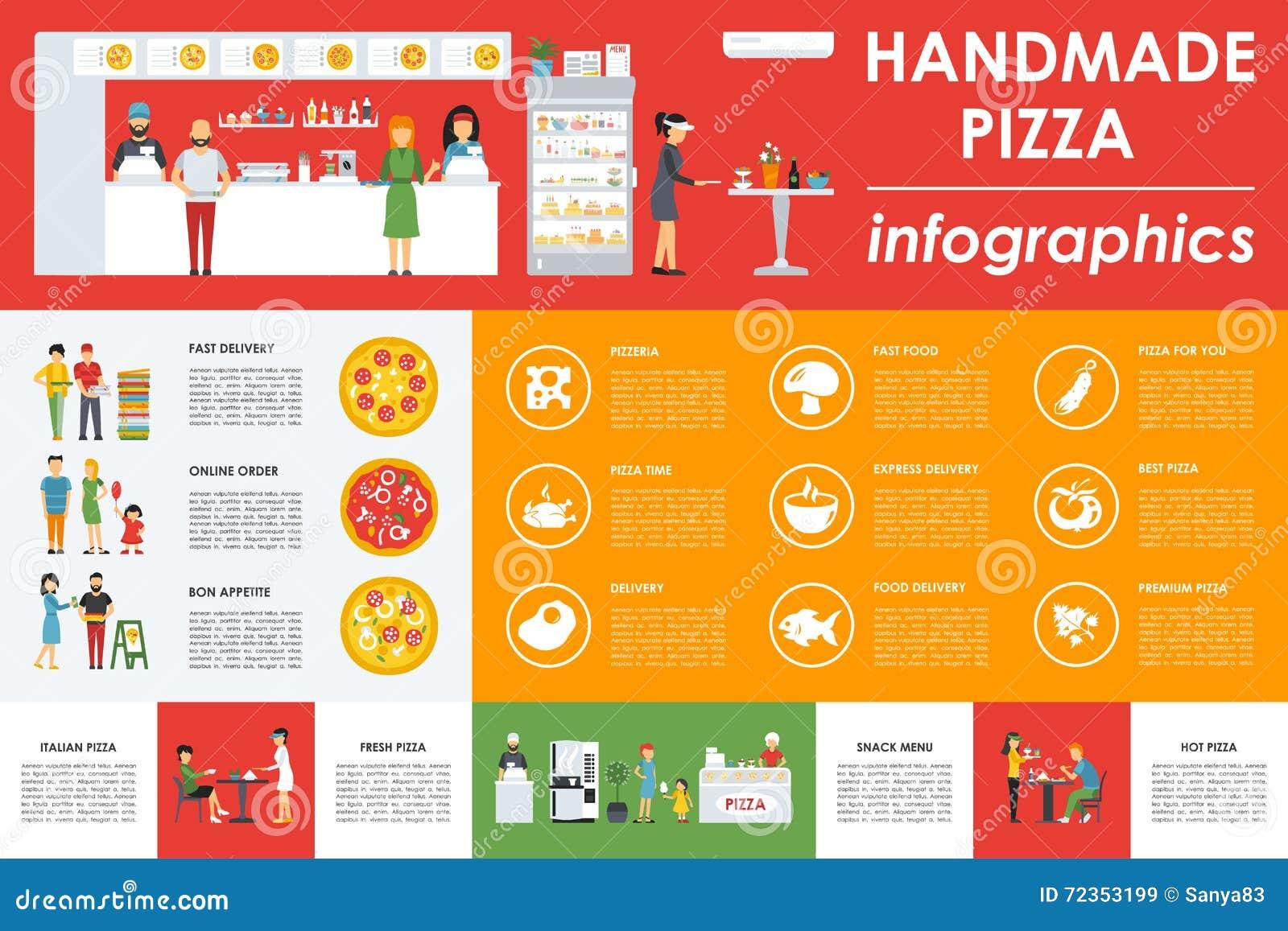 仅手工制造薄饼infographics 平的概念网传染媒介例证 比萨店介绍