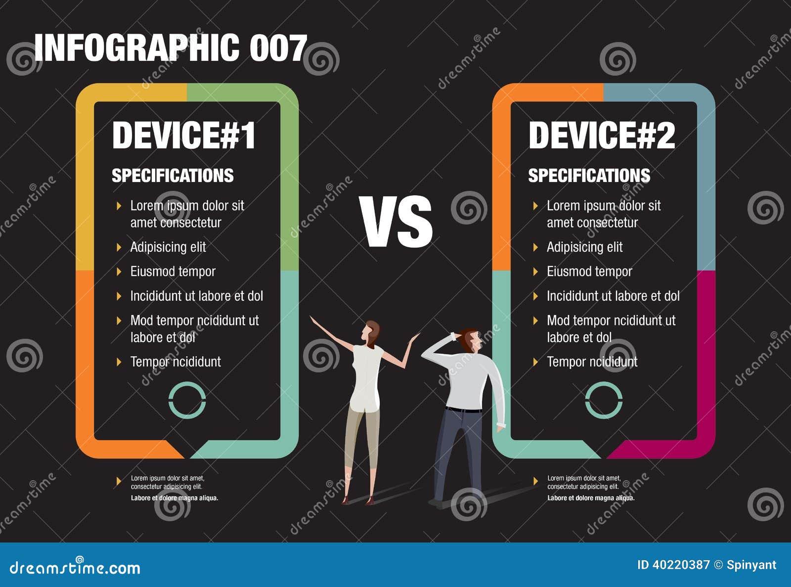 手机Infographic