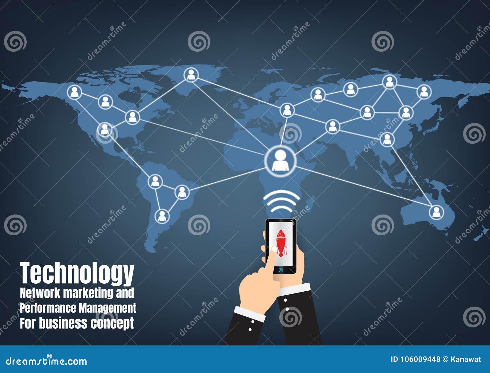 技术网络营销和性能管理