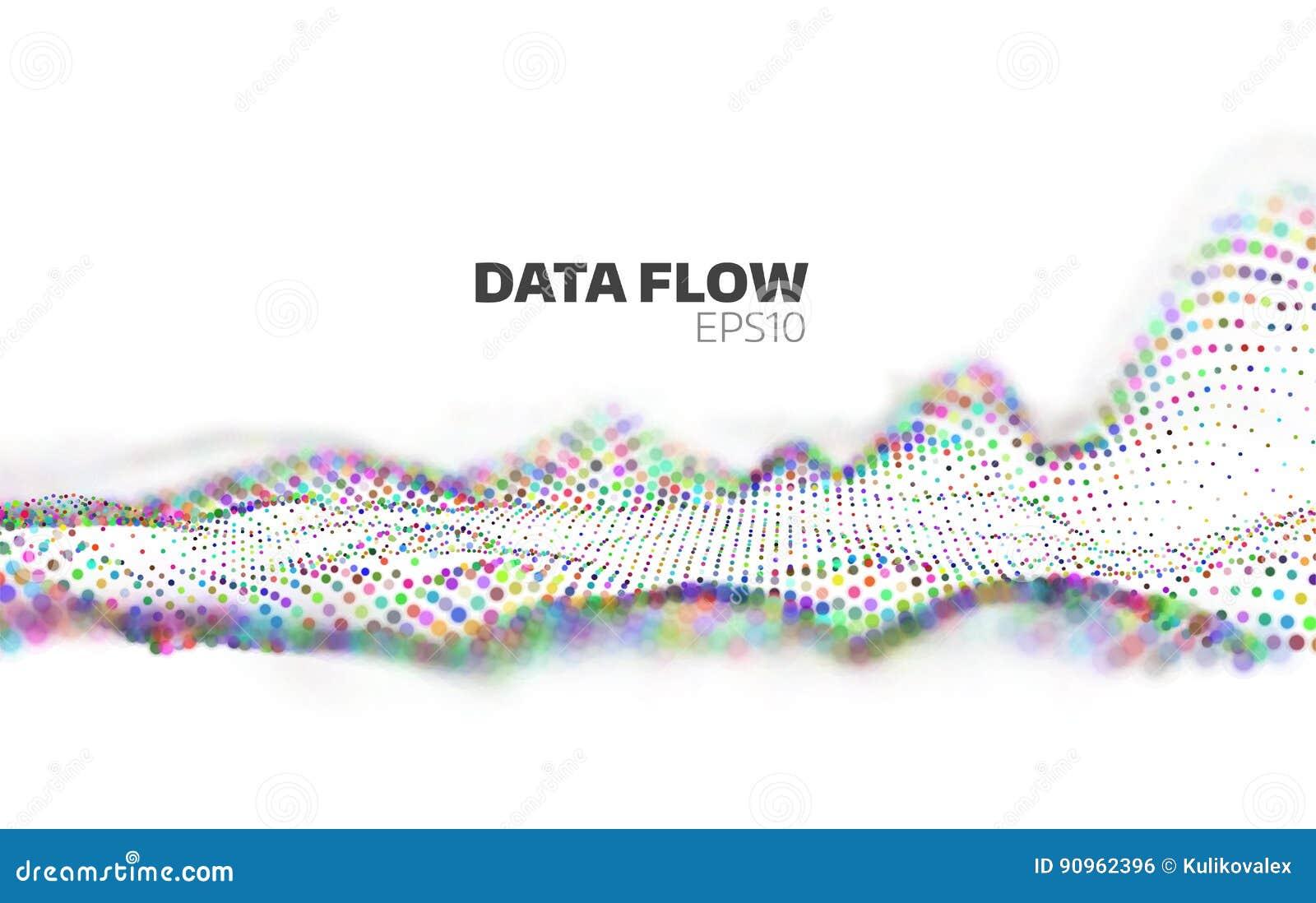 抽象数据流形象化 信息小河 微粒网络