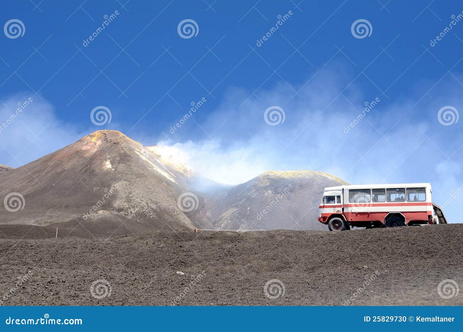 挂接Etna