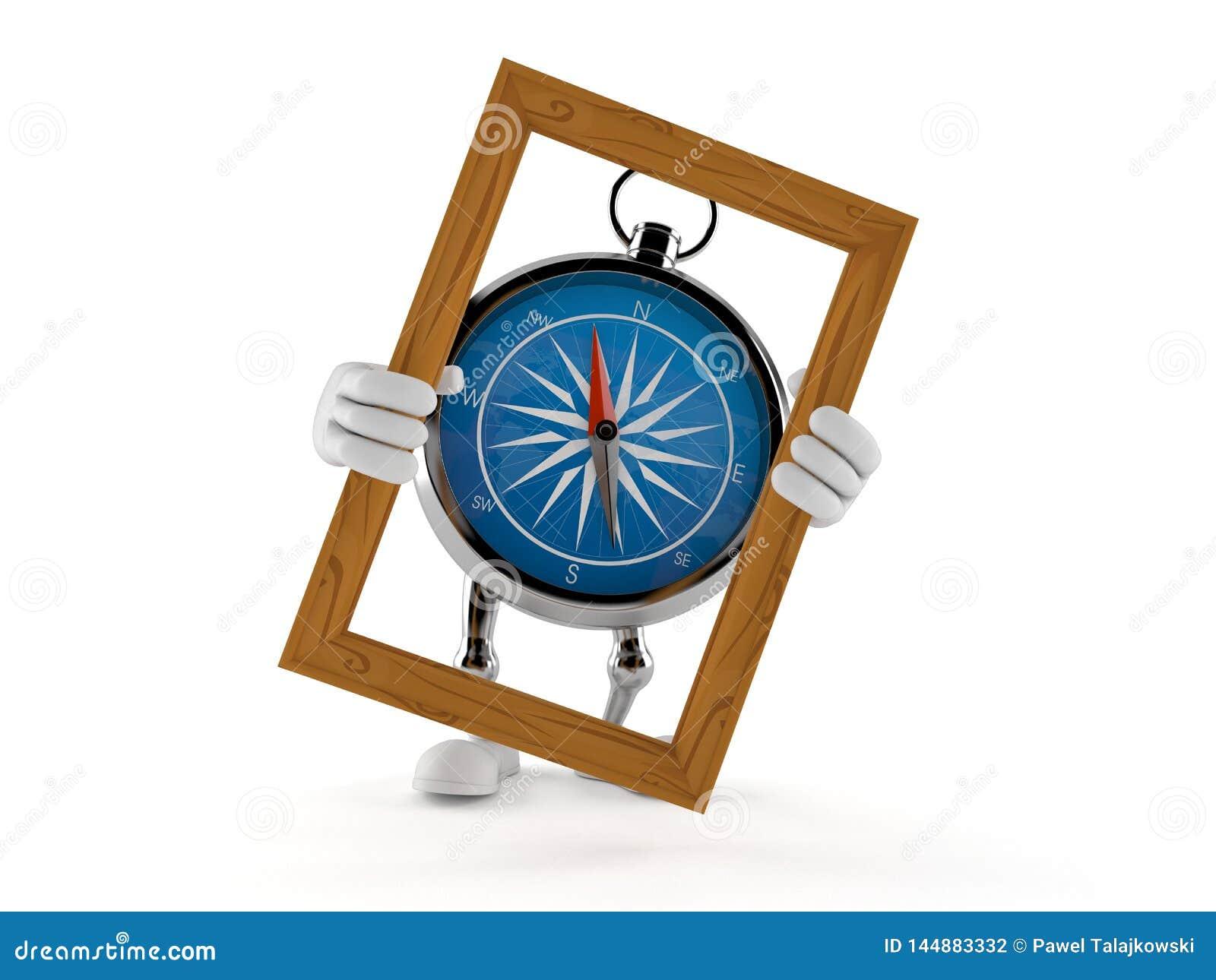 指南针字符藏品相框