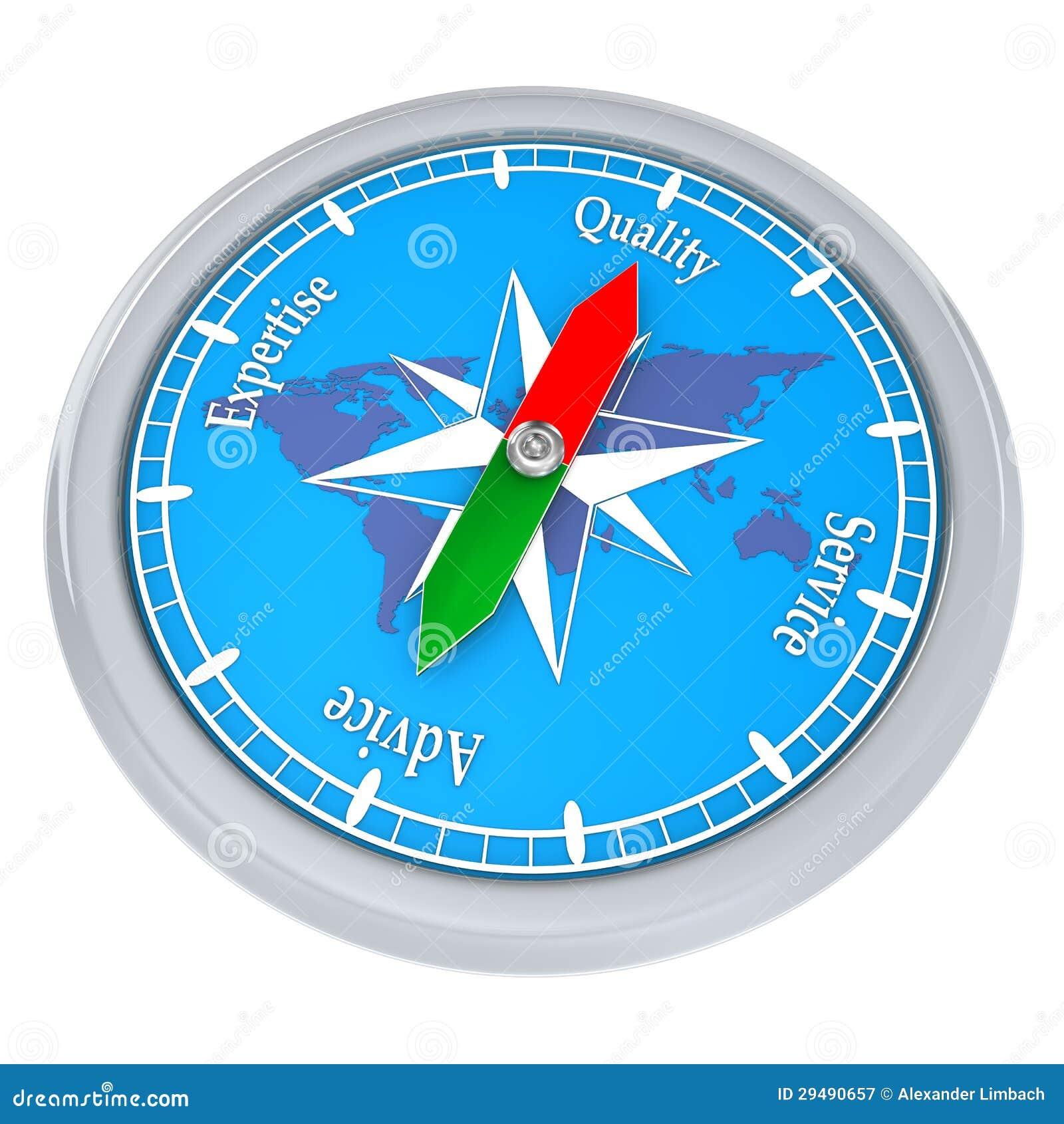 指南针质量忠告