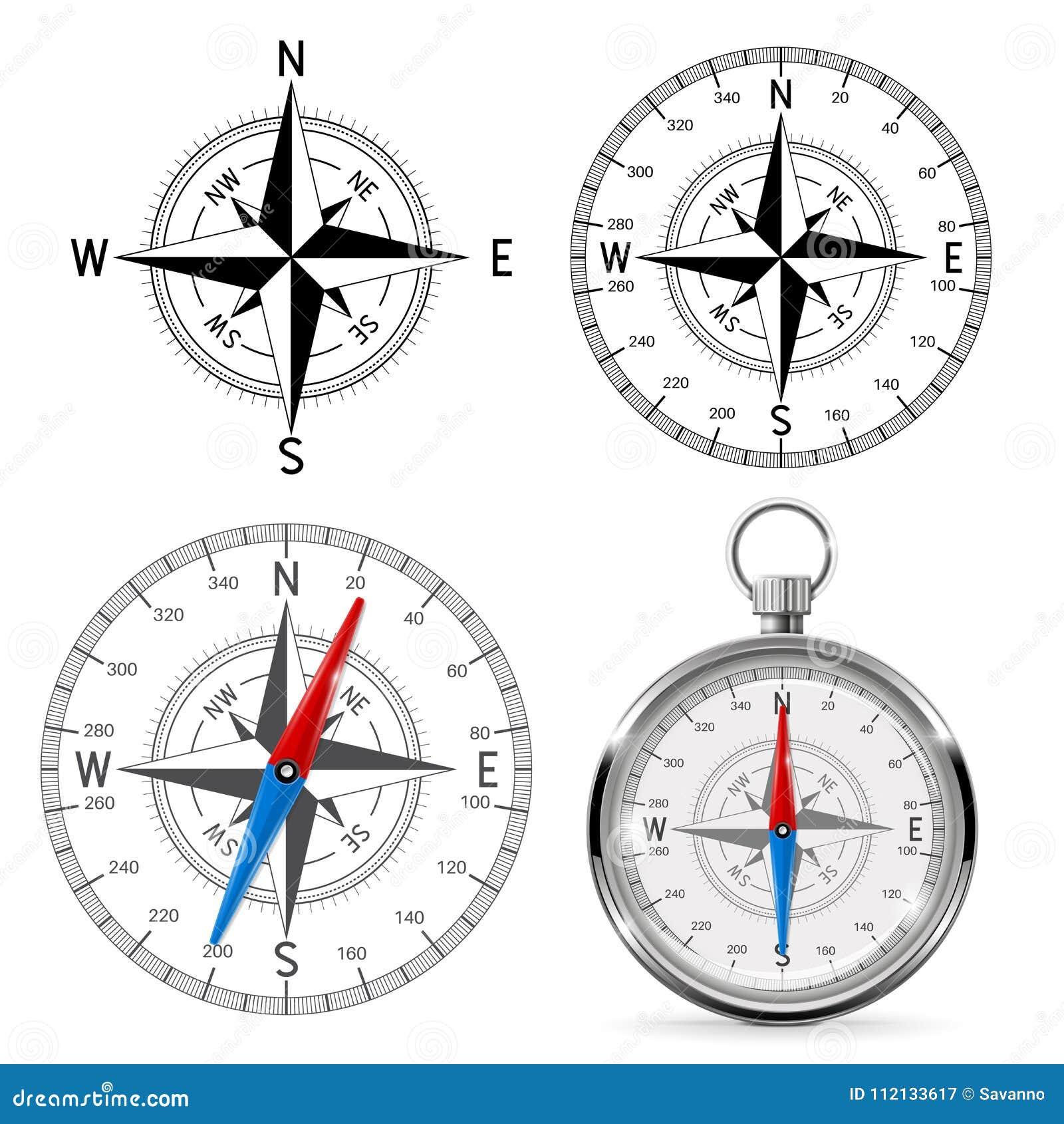 指南针风向玫瑰图