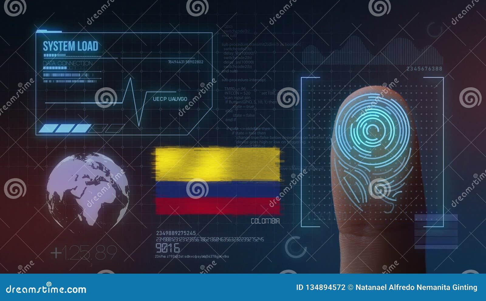 指纹生物统计的扫描的鉴定系统 哥伦比亚国籍