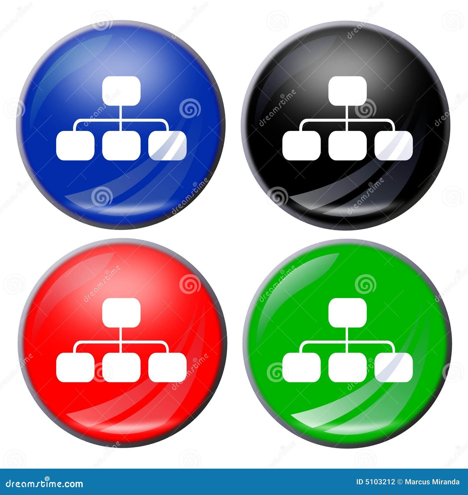 按钮流程图