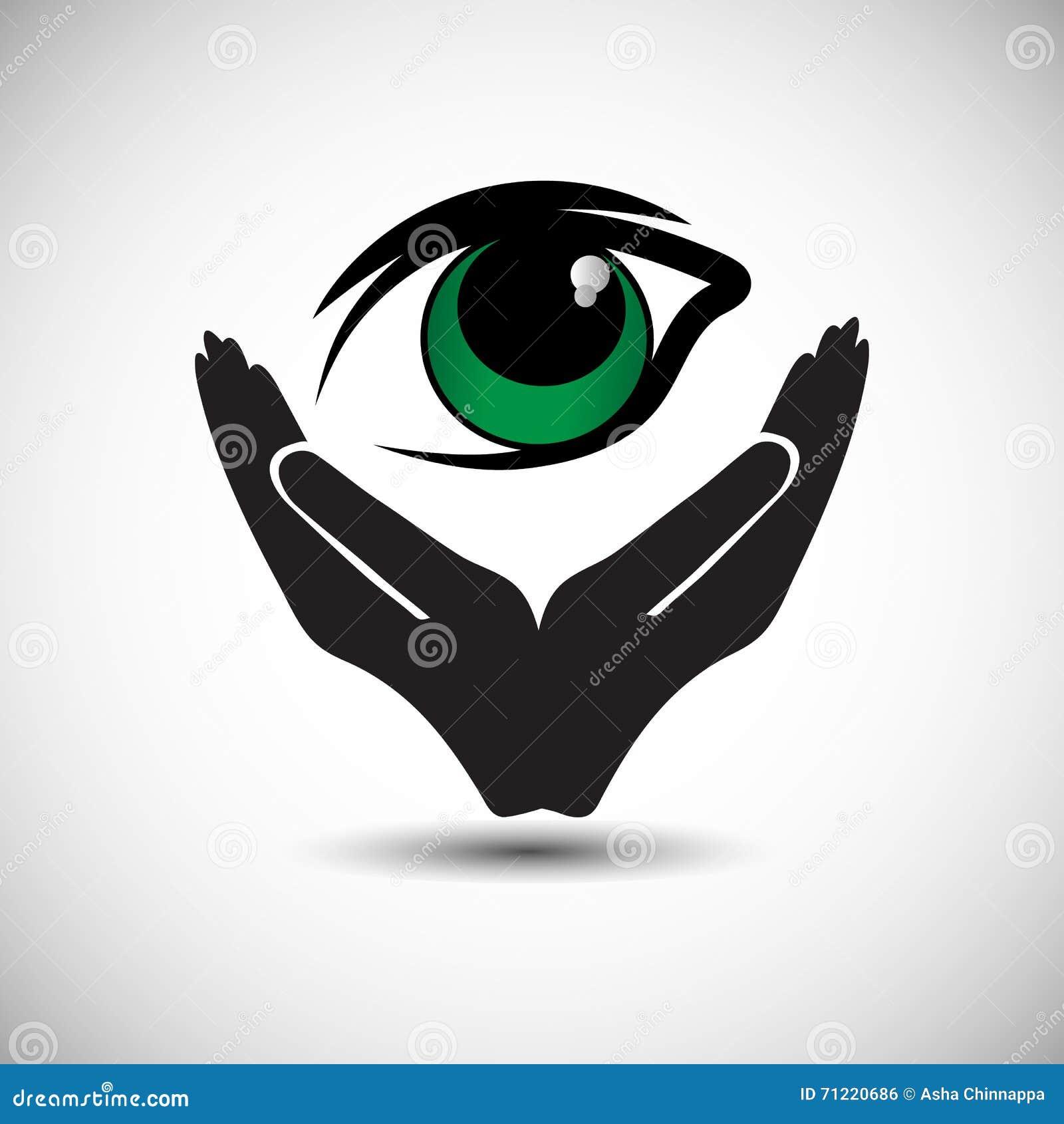 捐赠眼睛在死亡以后和支持人民的一个简单的承诺实现眼睛捐赠愿望