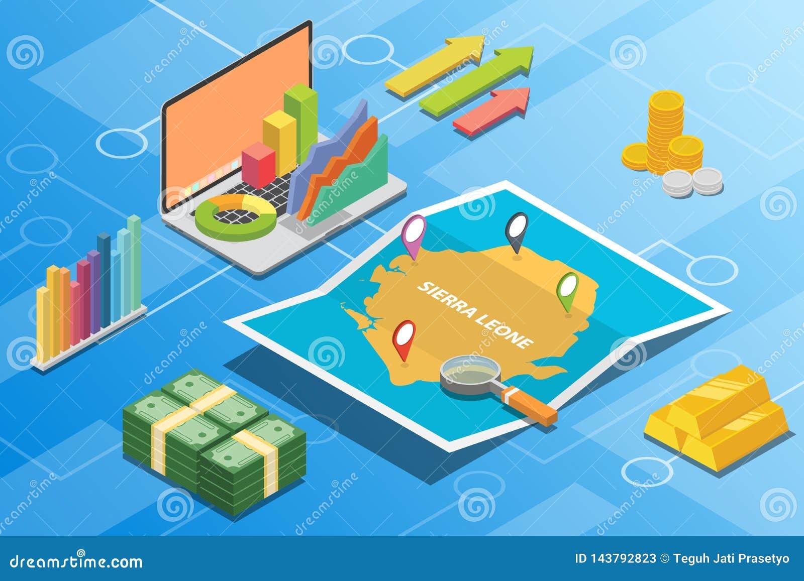 描述的塞拉利昂等量财政经济情况概念国家成长扩展-传染媒介