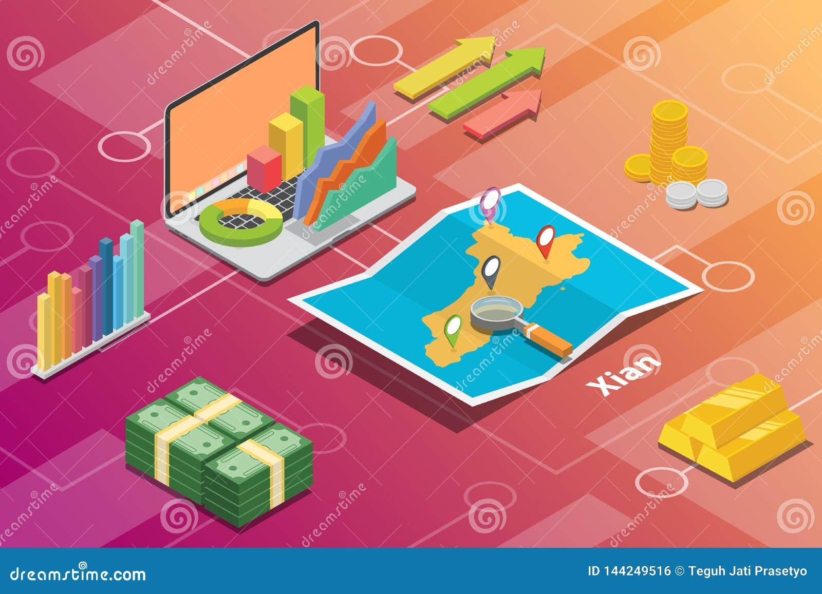 描述的西安陕西省城市等量财政经济情况概念城市成长扩展-传染媒介