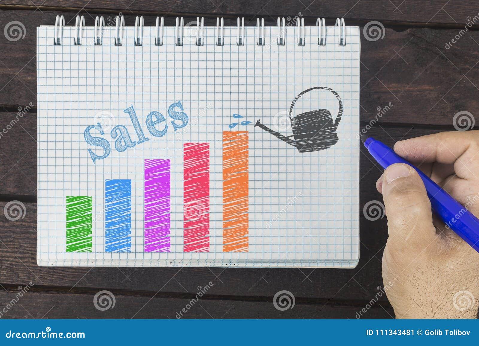 改善企业图表获得增长收入增量的商品经济存在销售额销售额服务 商人销售图画图表