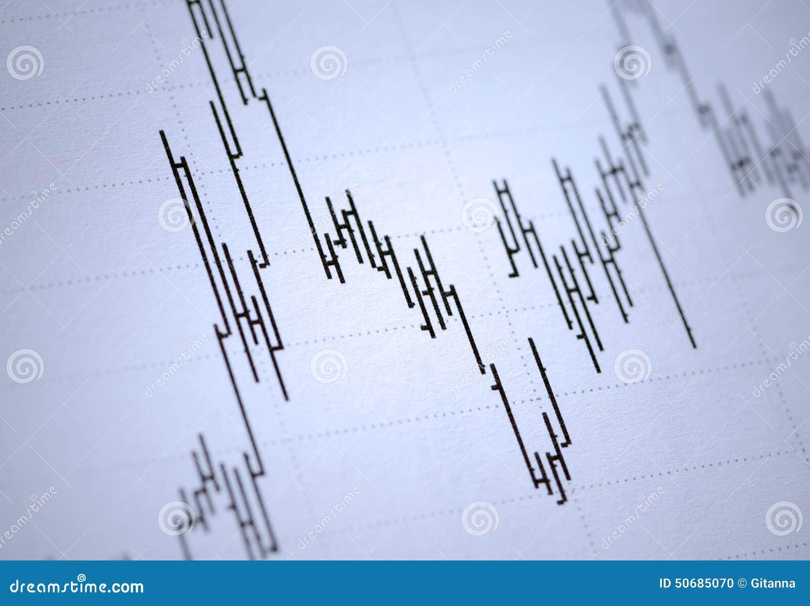 Download 财政机会的研究 库存照片. 图片 包括有 概念, 察视, 图形, 附注, 增长, 收入, 销售额, 经济 - 50685070