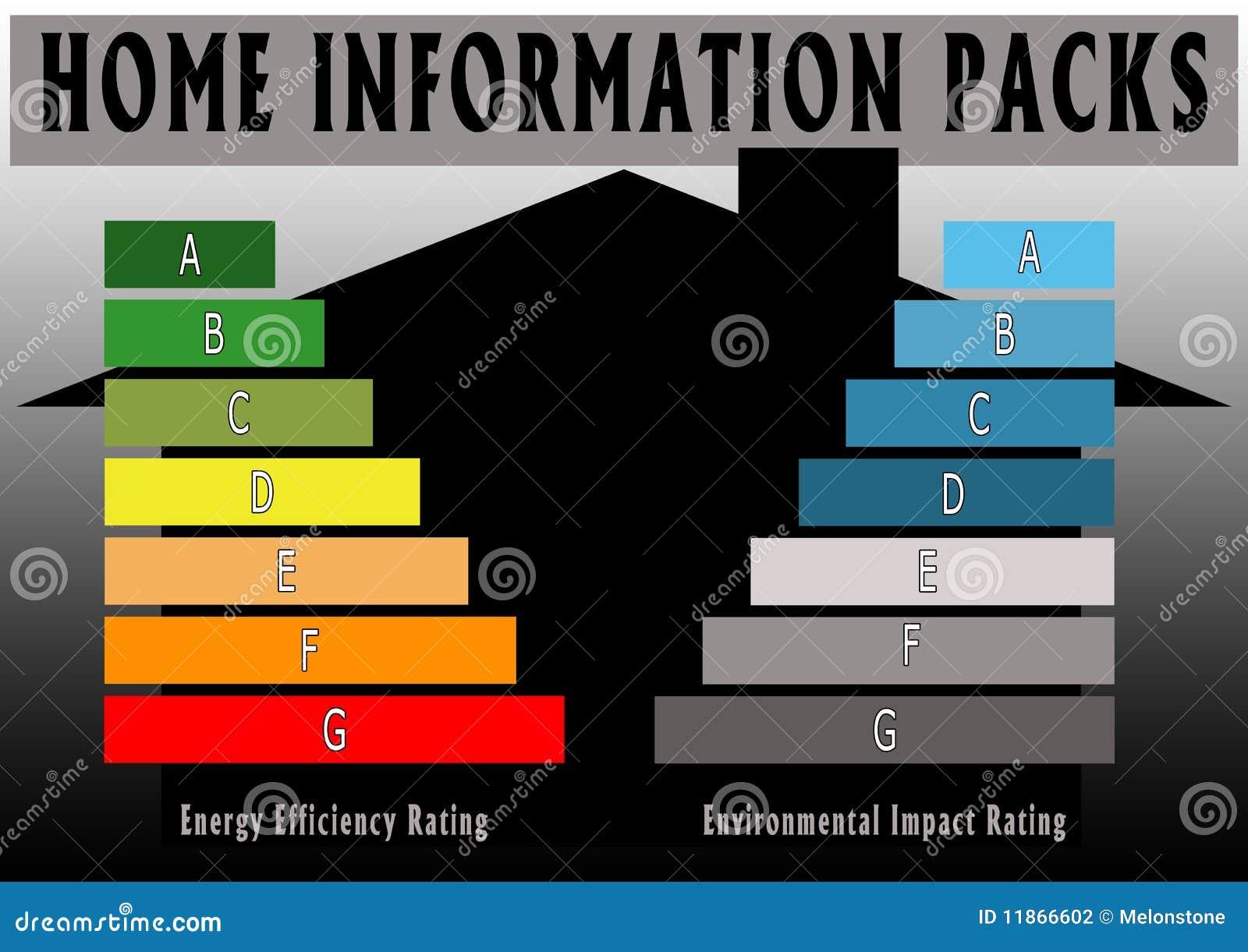 效率能源家信息装箱