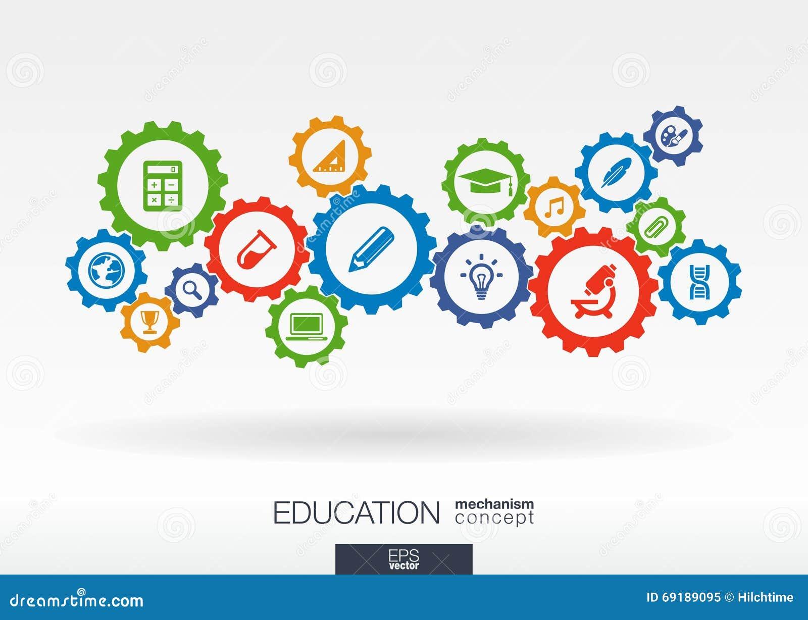 教育机制概念 与被连接的齿轮和象的抽象背景电子教学的,知识,学会图片