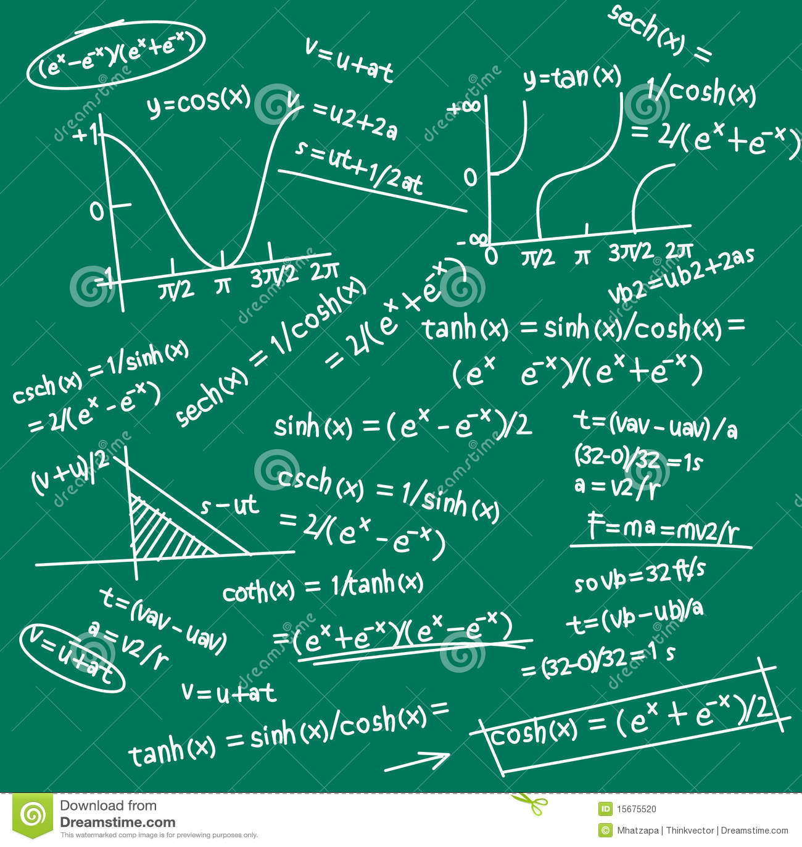 数学乱画的配方