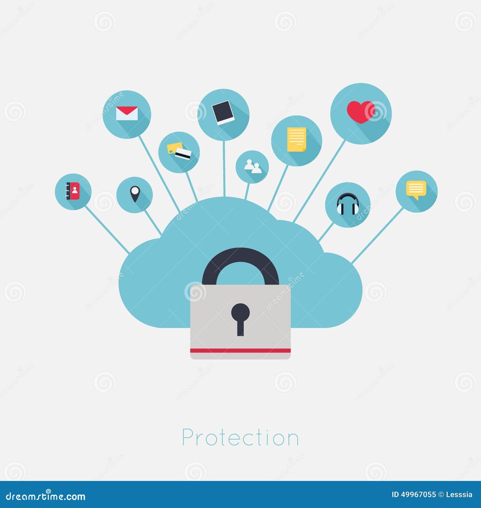 数据偷窃保护 云彩计算安全图片
