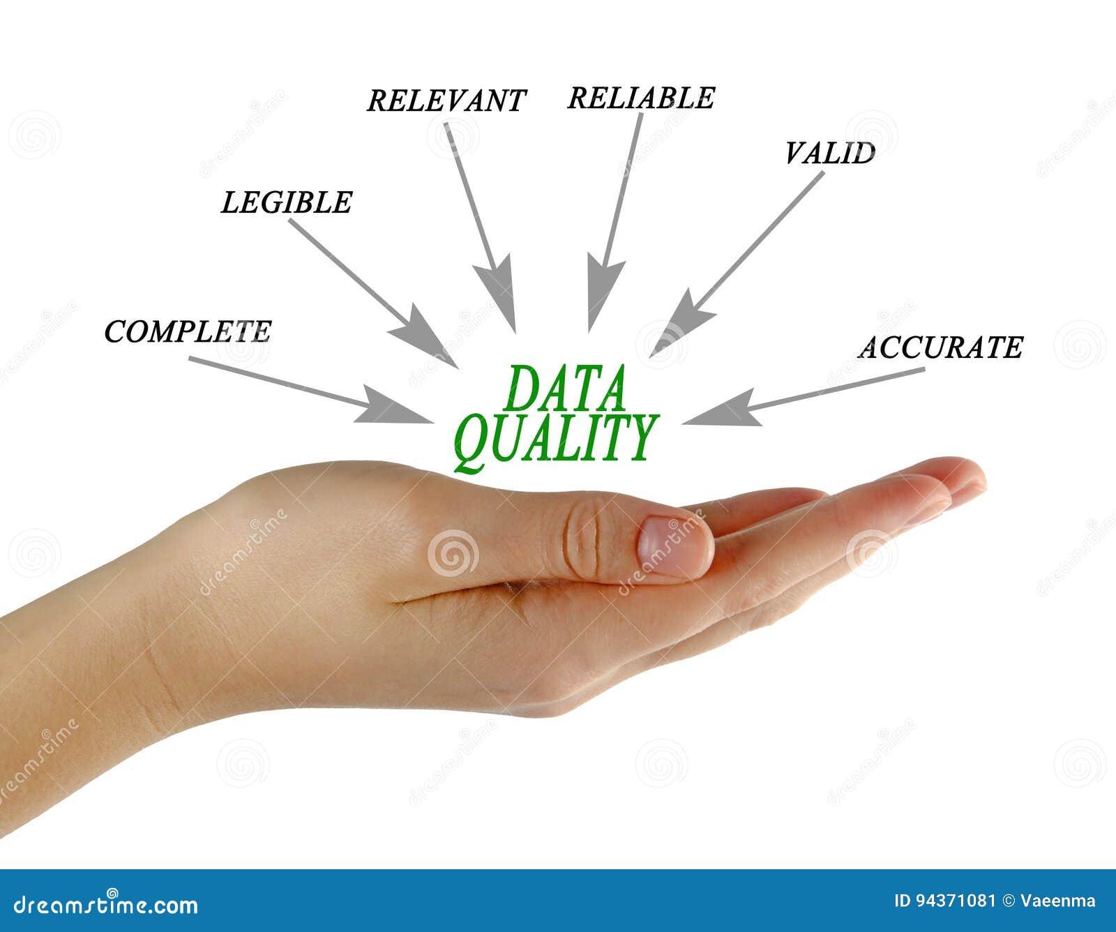 数据质量图