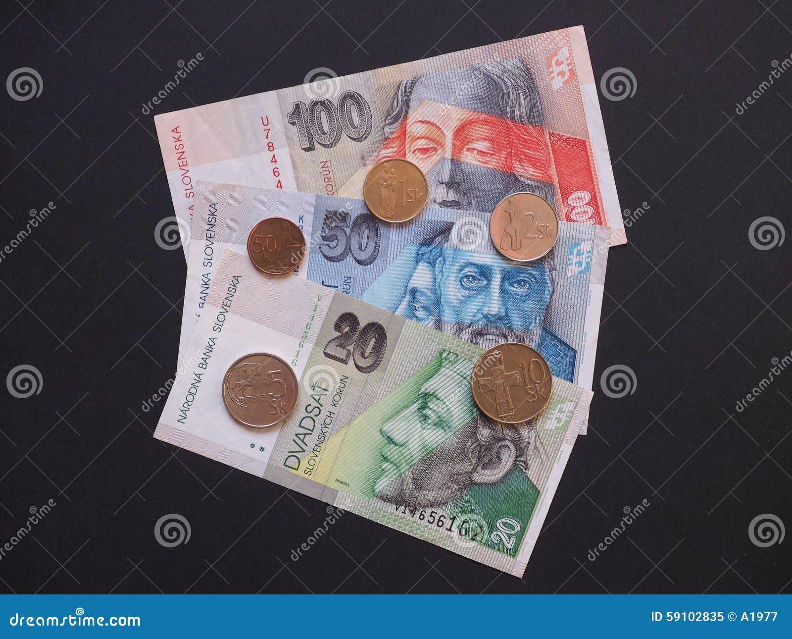 斯洛伐克货币
