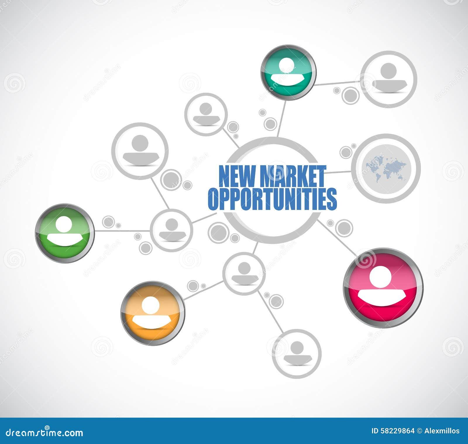 新市场机会队图标志概念