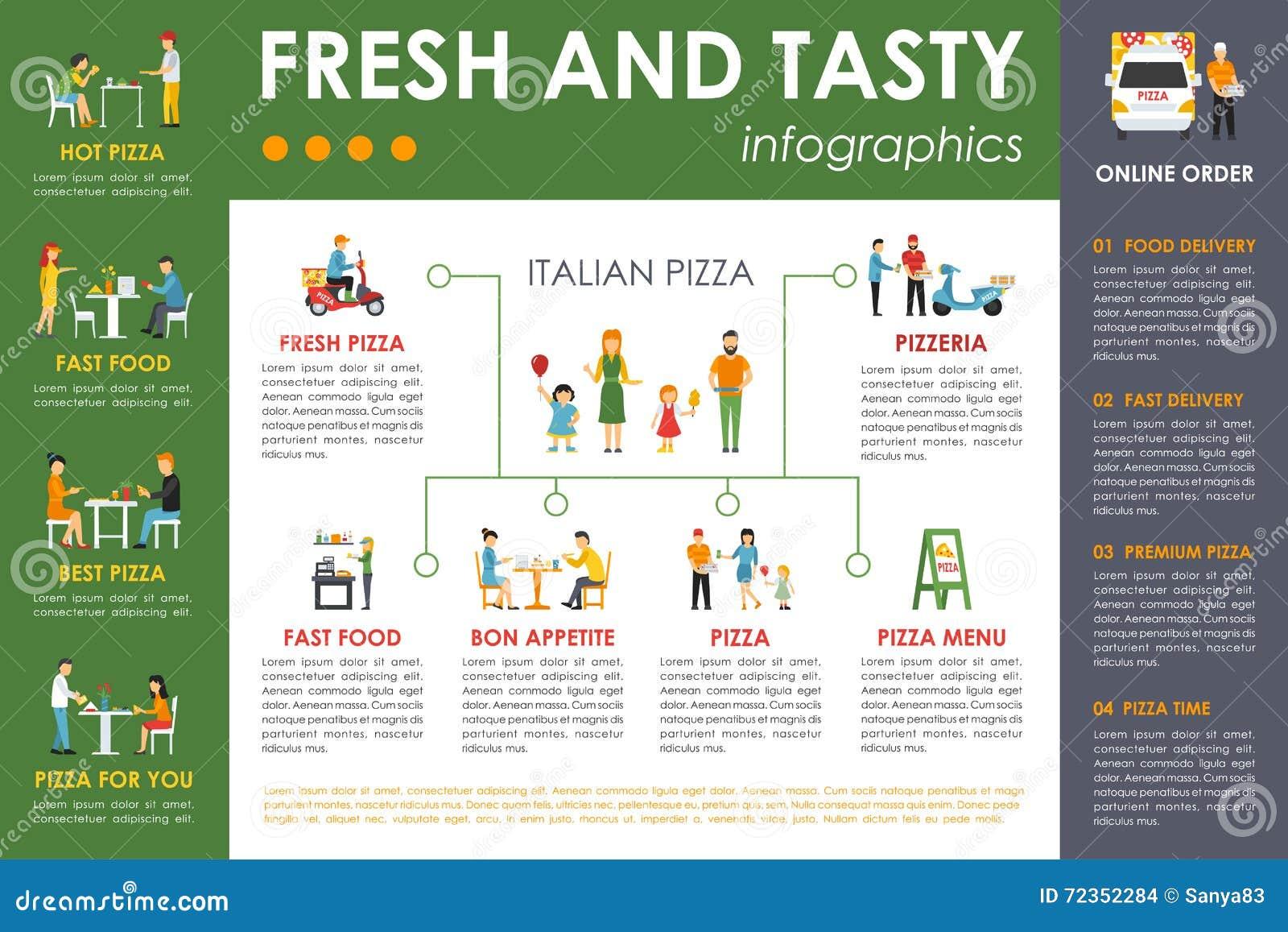 新鲜和鲜美薄饼infographics 平的概念网传染媒介例证 比萨店介绍