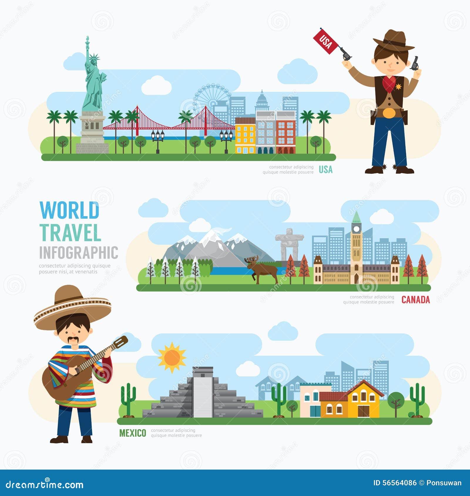 旅行和室外地标墨西哥,加拿大,美国模板设计