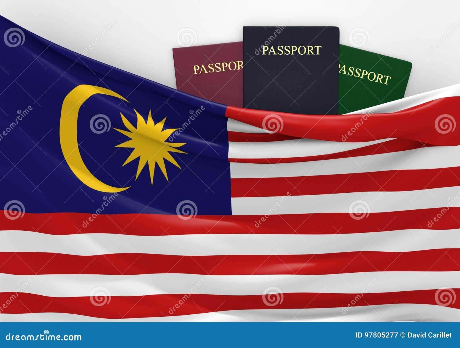 旅行和旅游业在马来西亚,有被分类的护照的