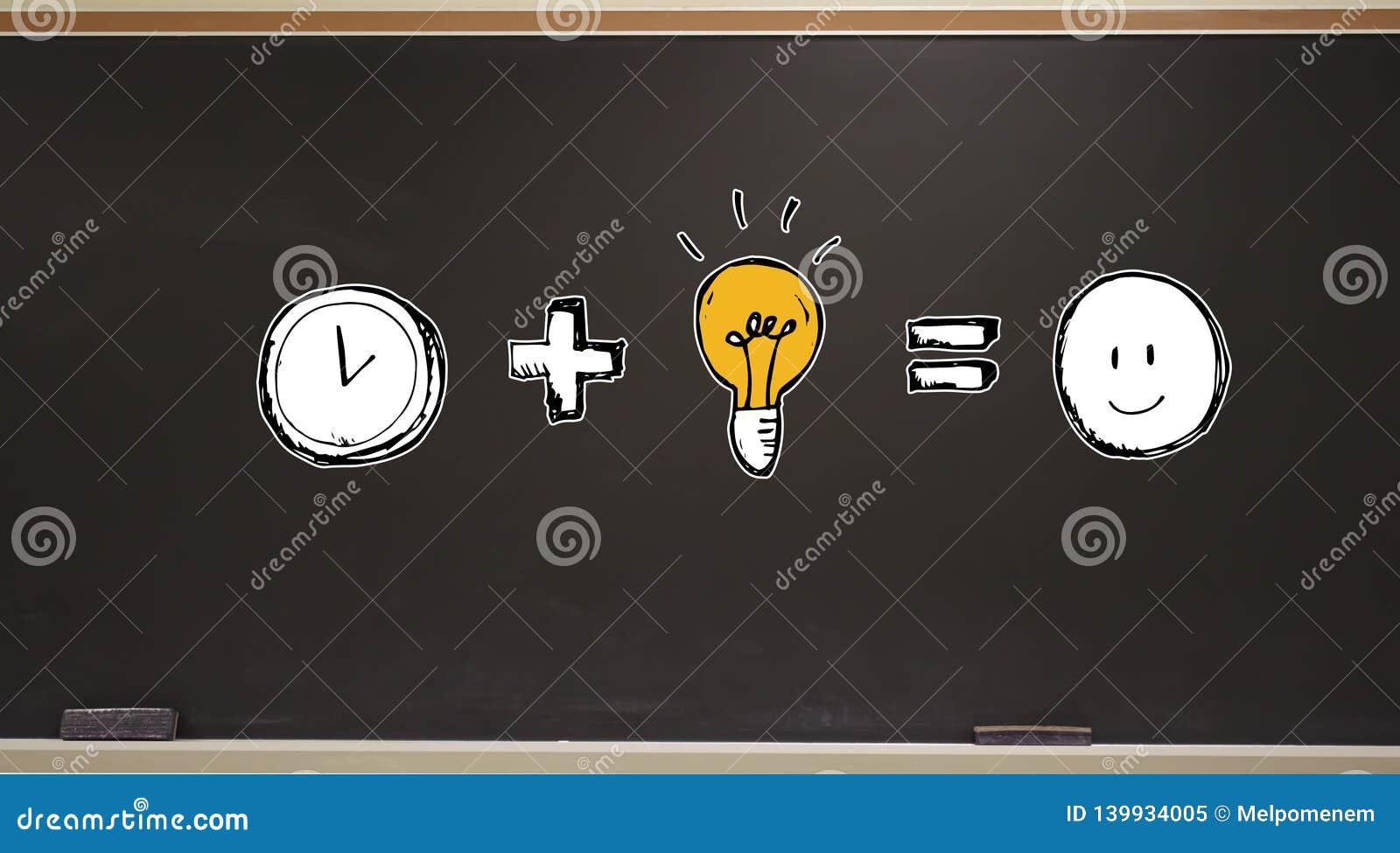 时间加上想法均等愉快在黑板