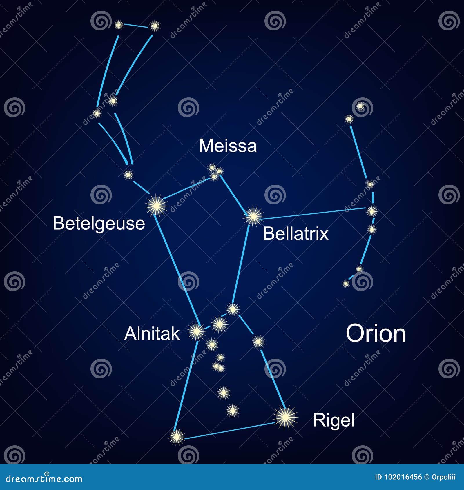 星座反对天空的猎户星座猎人 也corel凹道例证向量