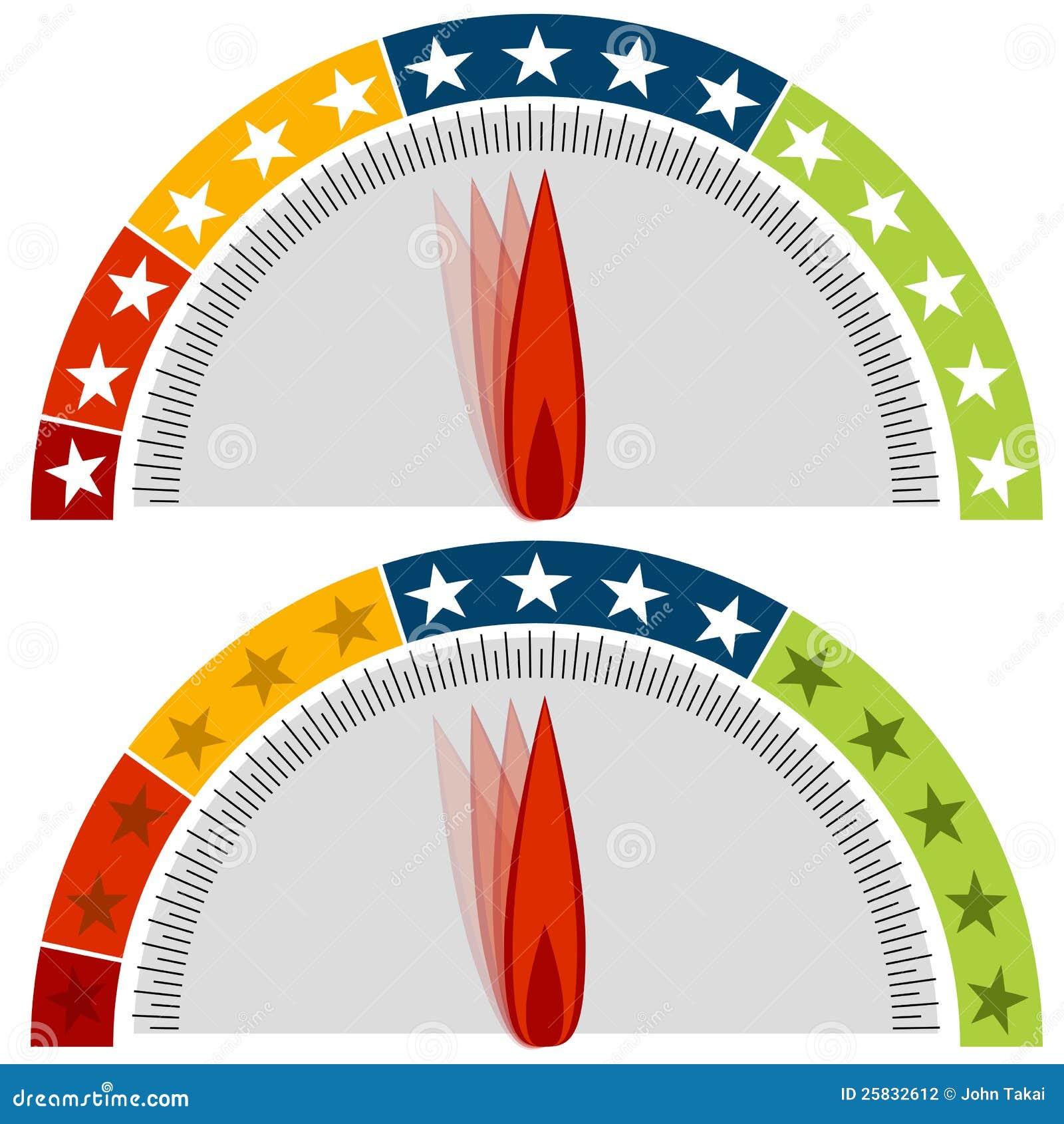 星形评级测量仪