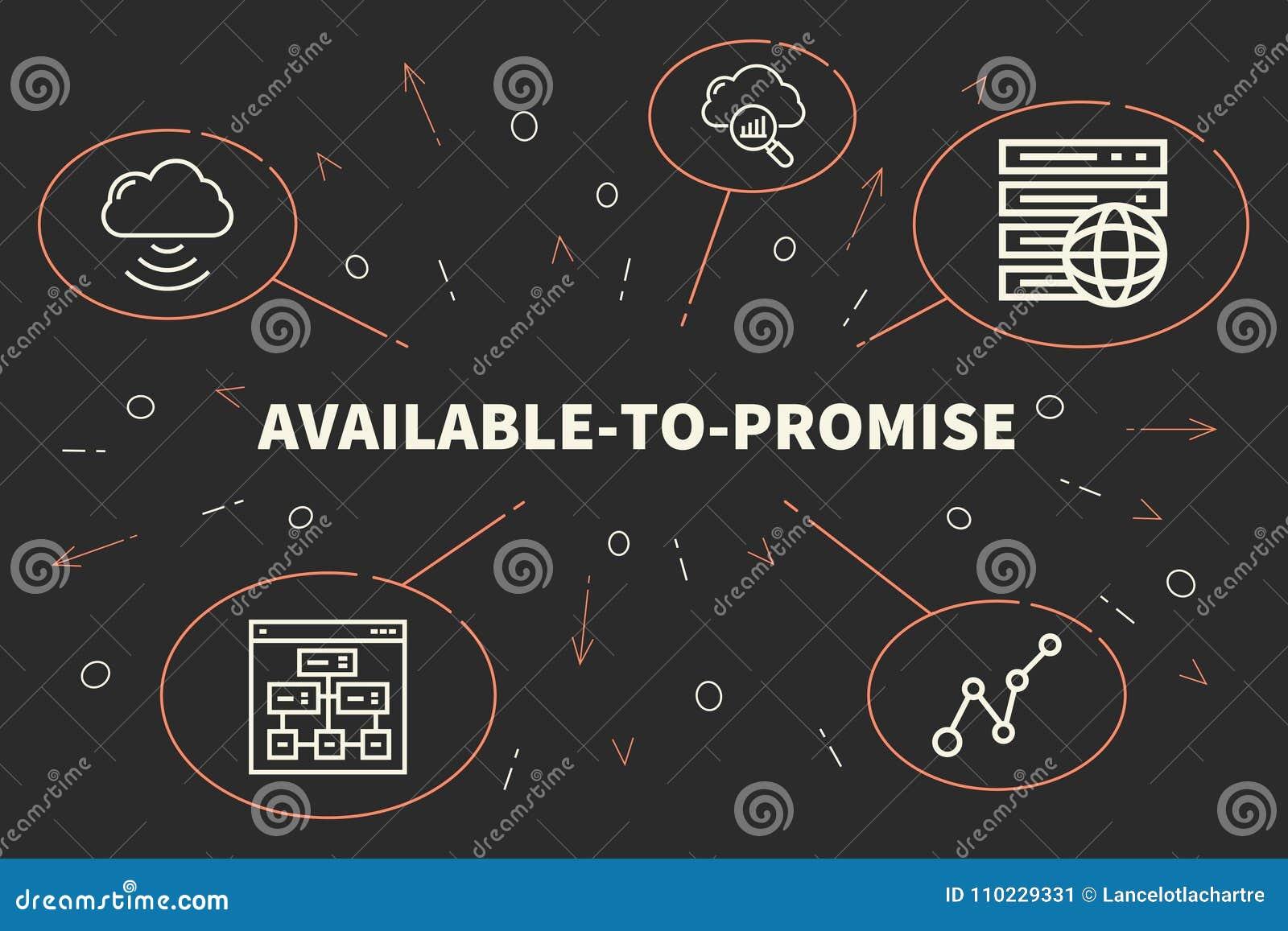 显示概念的企业例证可利用对promis