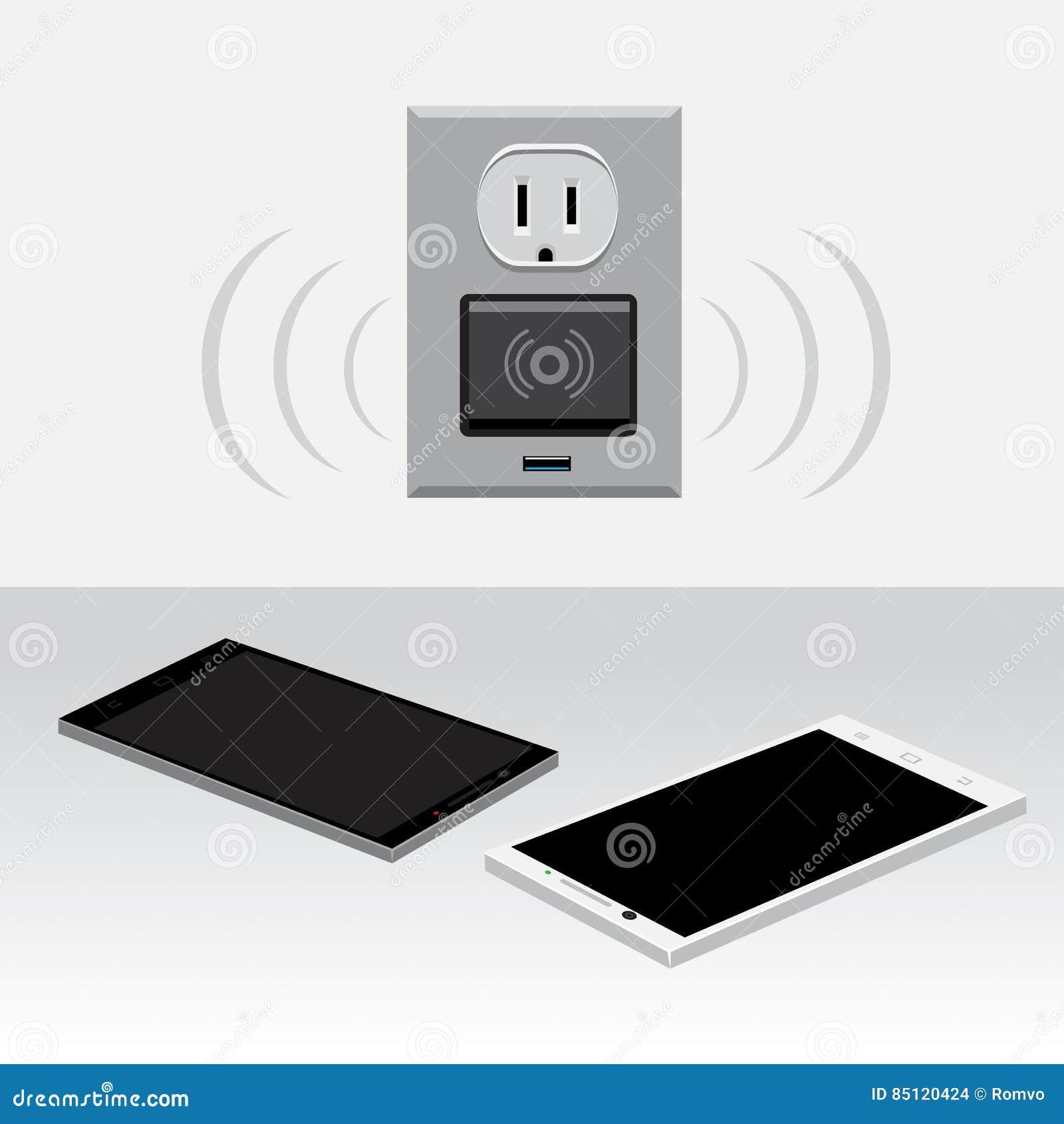 智能手机无线充电