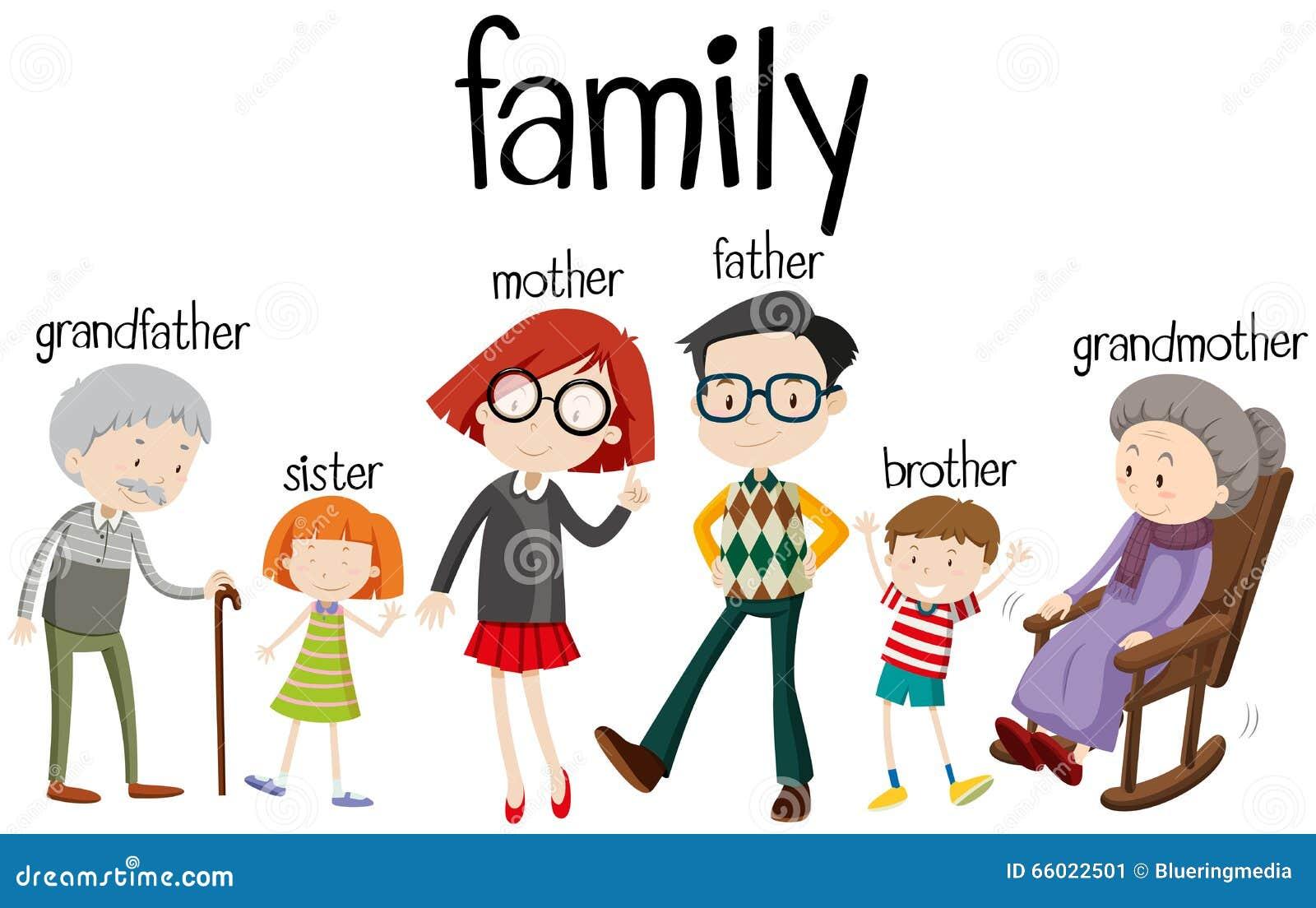 有三世代的家庭成员