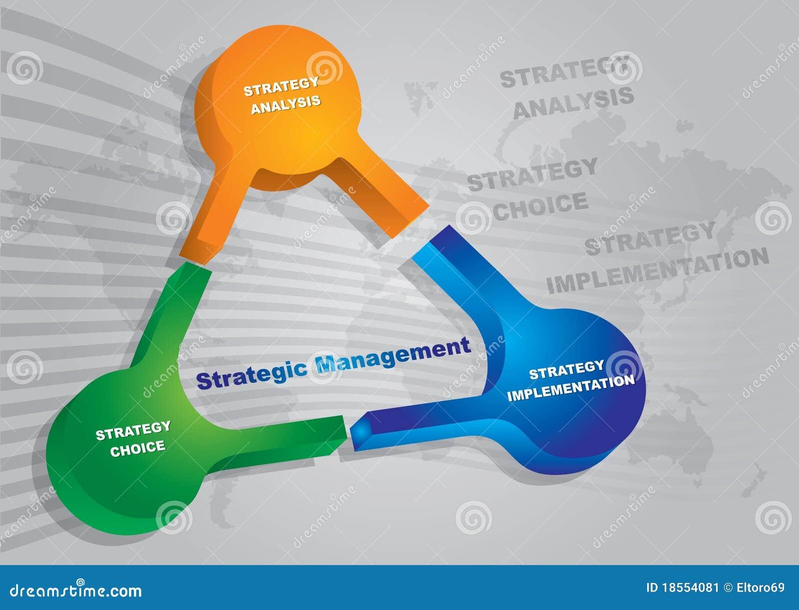 有战略意义的密钥管理