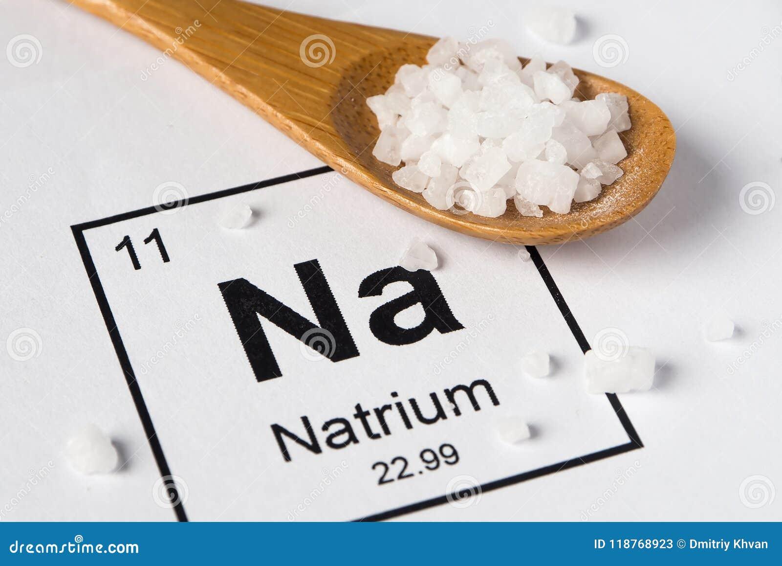 有盐的木匙子在与题字的白色背景