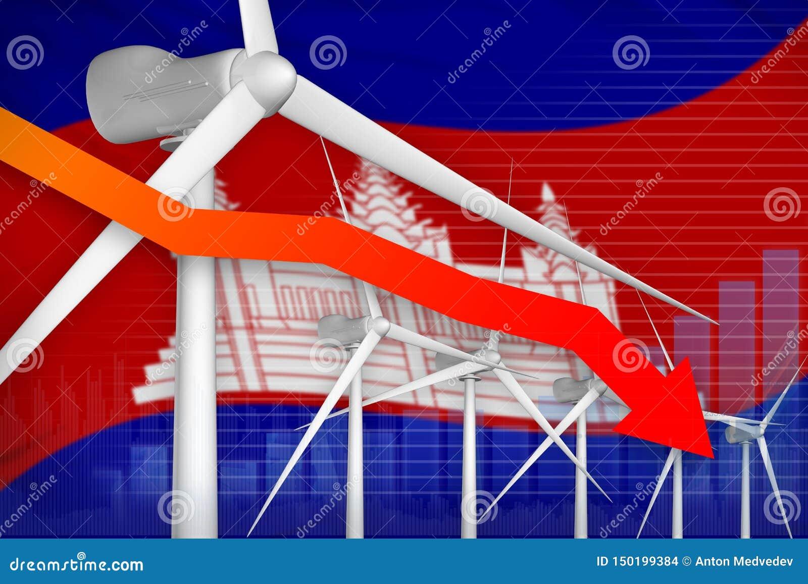 柬埔寨降低图,在-供选择的自然能工业例证下的箭头的风能力量 3d??