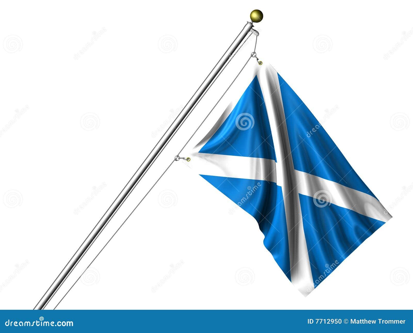 标志查出的苏格兰人