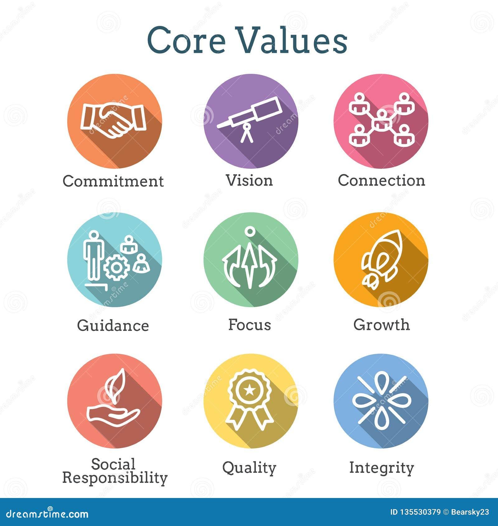 核心价值概述/线表达正直-目的象