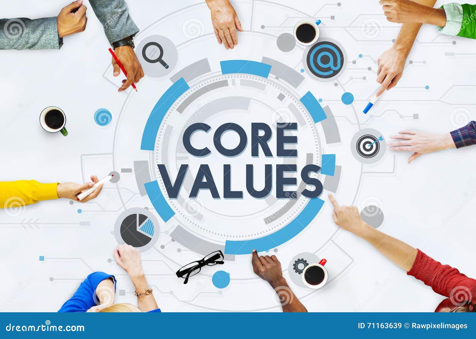 核心重视原则思想体系道德目的概念